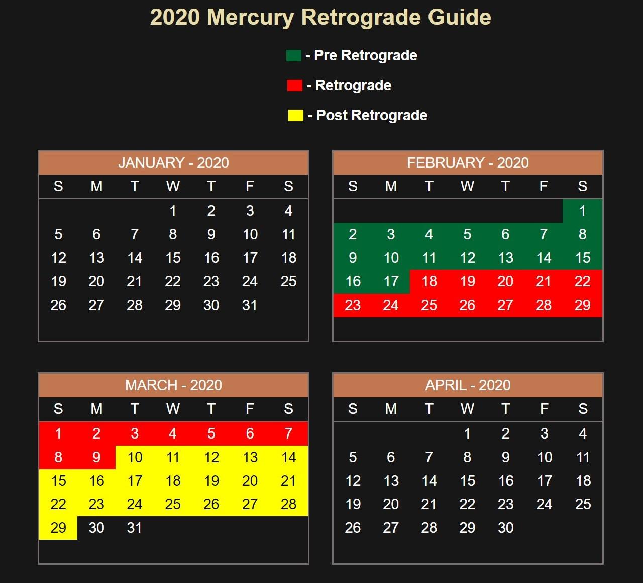 Mercury retrograde 2020 farmers almanac